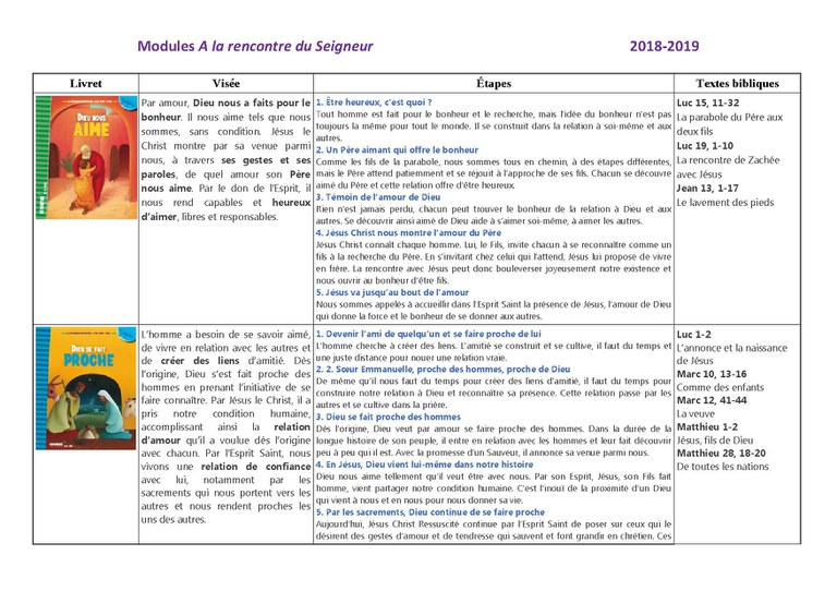 Modules 1